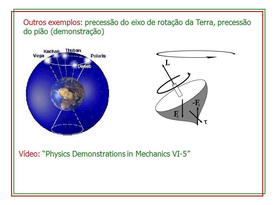 Outros exemplos: precessão do eixo de rotação da Terra, precessão do pião (demonstração)