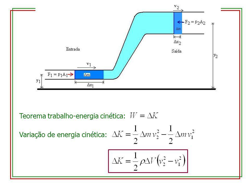 Teorema trabalho-energia cinética: