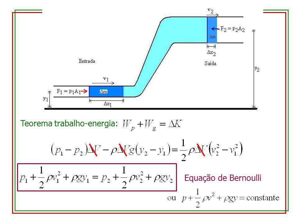 Teorema trabalho-energia: