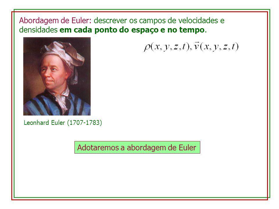 Adotaremos a abordagem de Euler
