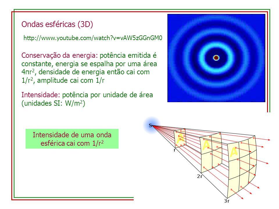 Intensidade de uma onda esférica cai com 1/r2