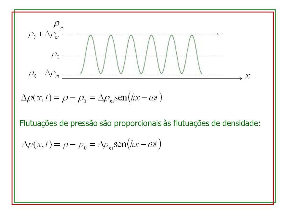 Flutuações de pressão são proporcionais às flutuações de densidade: