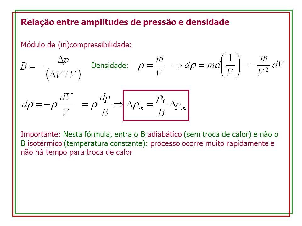 Relação entre amplitudes de pressão e densidade