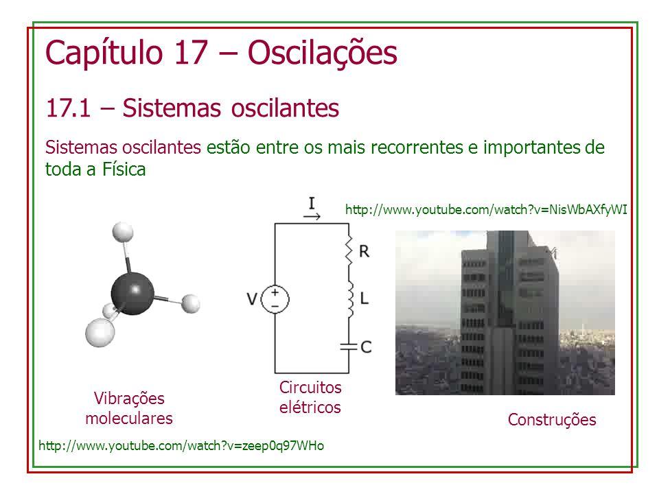 Vibrações moleculares