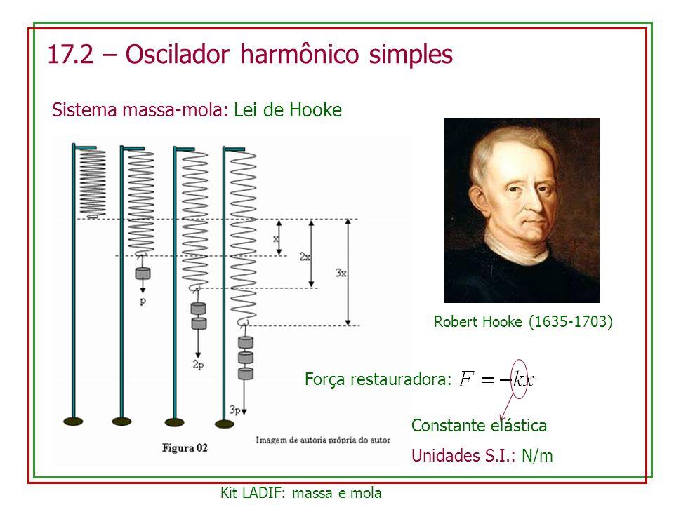 17.2 – Oscilador harmônico simples