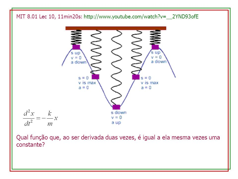 MIT 8.01 Lec 10, 11min20s: http://www.youtube.com/watch v=__2YND93ofE