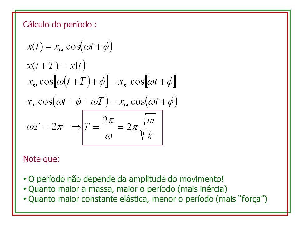 Cálculo do período : Note que: O período não depende da amplitude do movimento! Quanto maior a massa, maior o período (mais inércia)