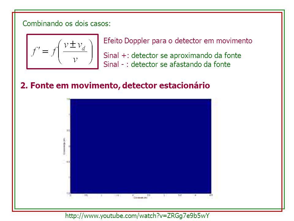 2. Fonte em movimento, detector estacionário