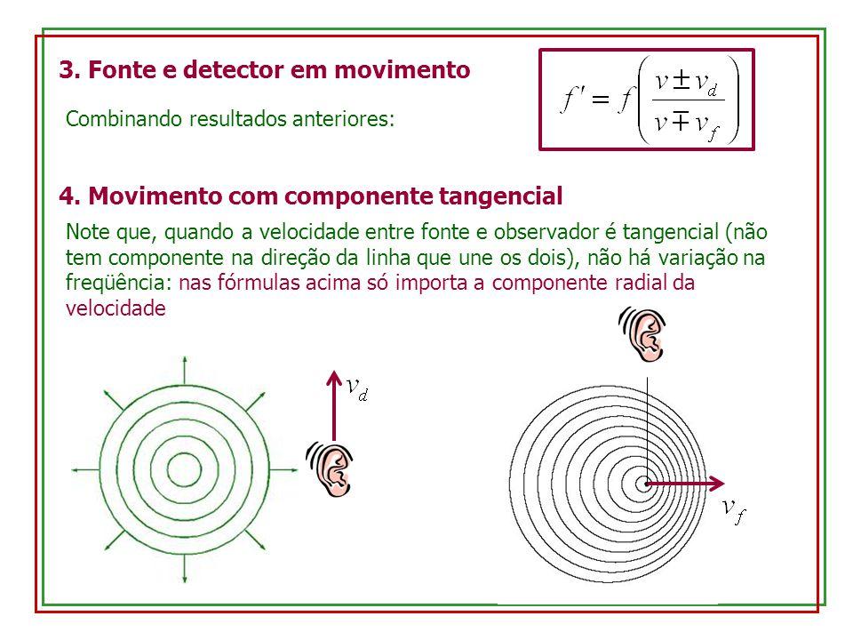 3. Fonte e detector em movimento
