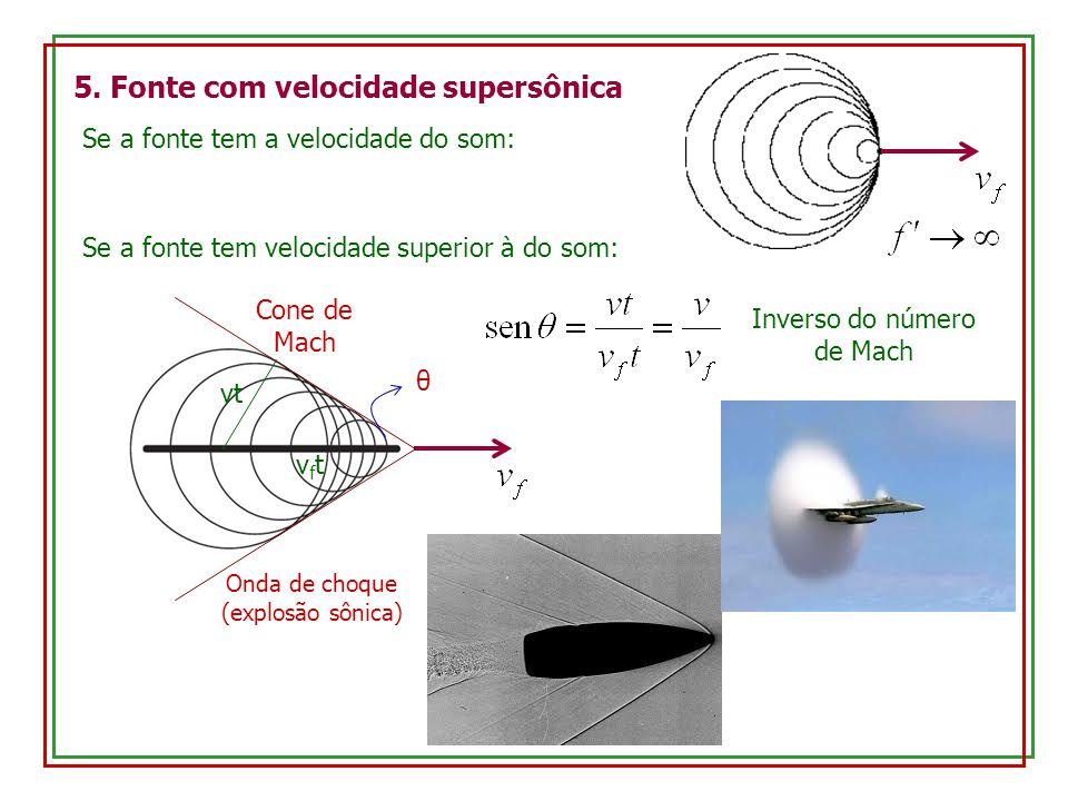 5. Fonte com velocidade supersônica
