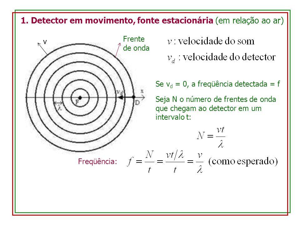 1. Detector em movimento, fonte estacionária (em relação ao ar)