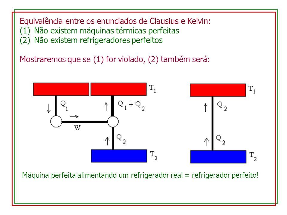 Equivalência entre os enunciados de Clausius e Kelvin: