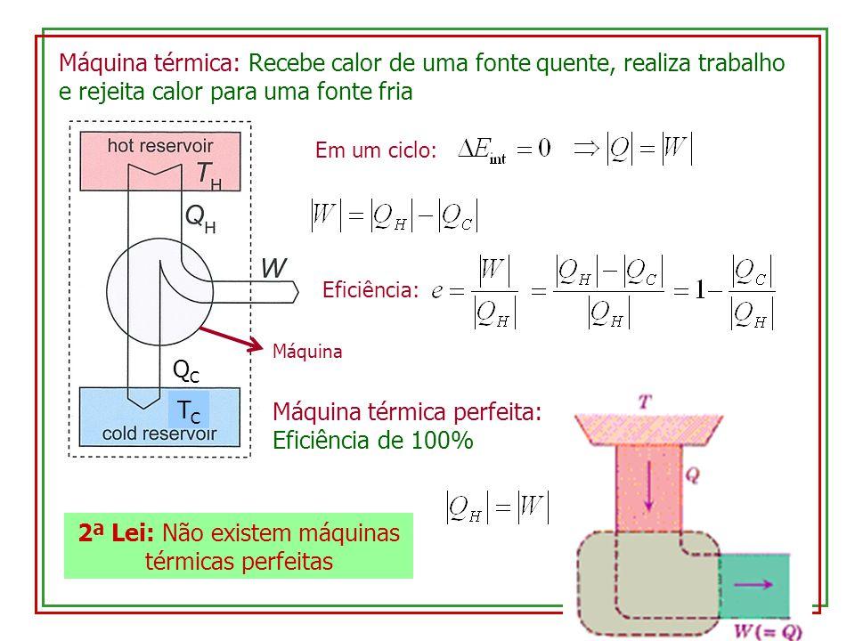 2ª Lei: Não existem máquinas térmicas perfeitas