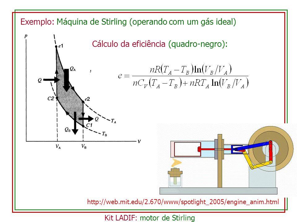 Exemplo: Máquina de Stirling (operando com um gás ideal)