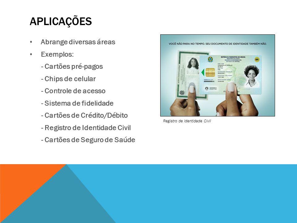 Aplicações Abrange diversas áreas Exemplos: - Cartões pré-pagos