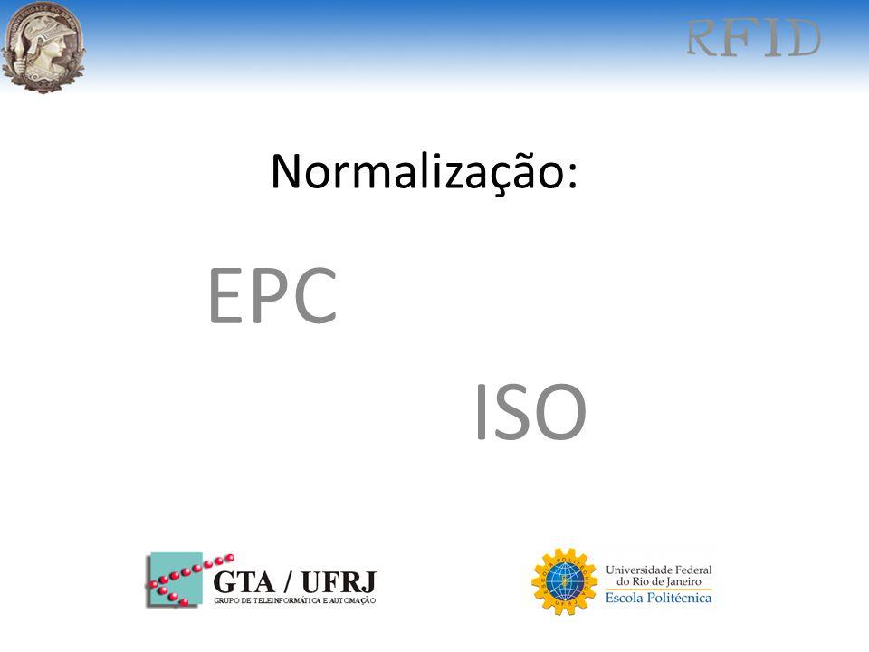 Normalização: EPC ISO