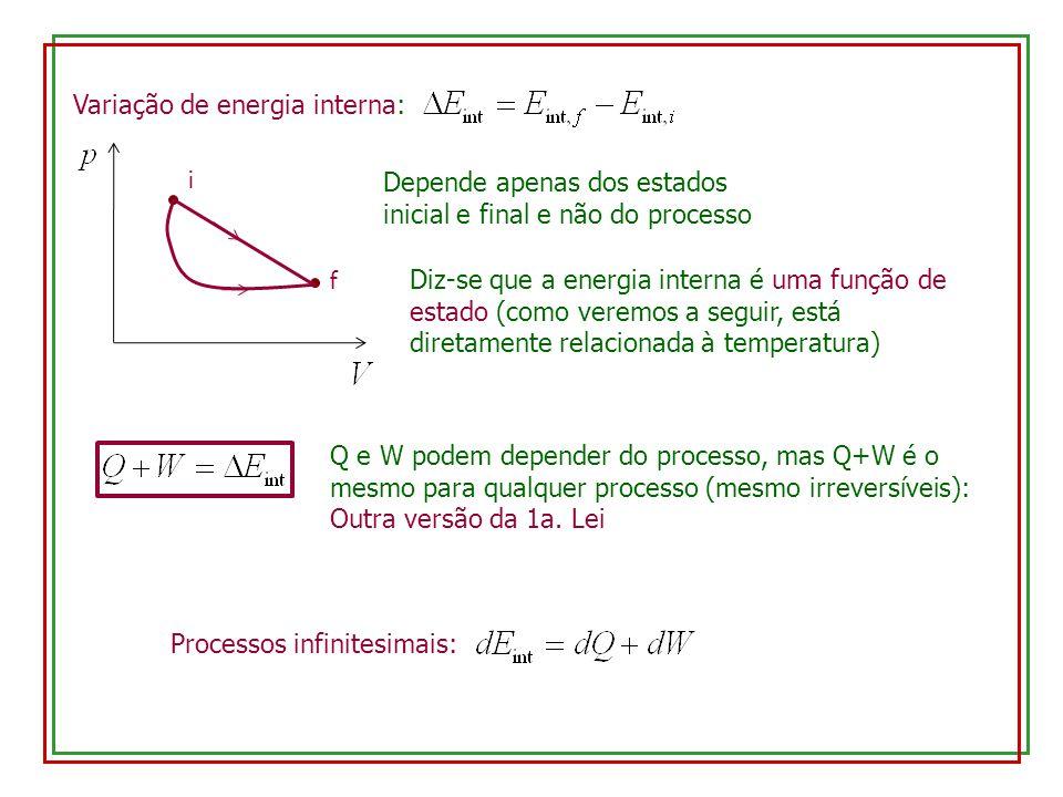 Variação de energia interna: