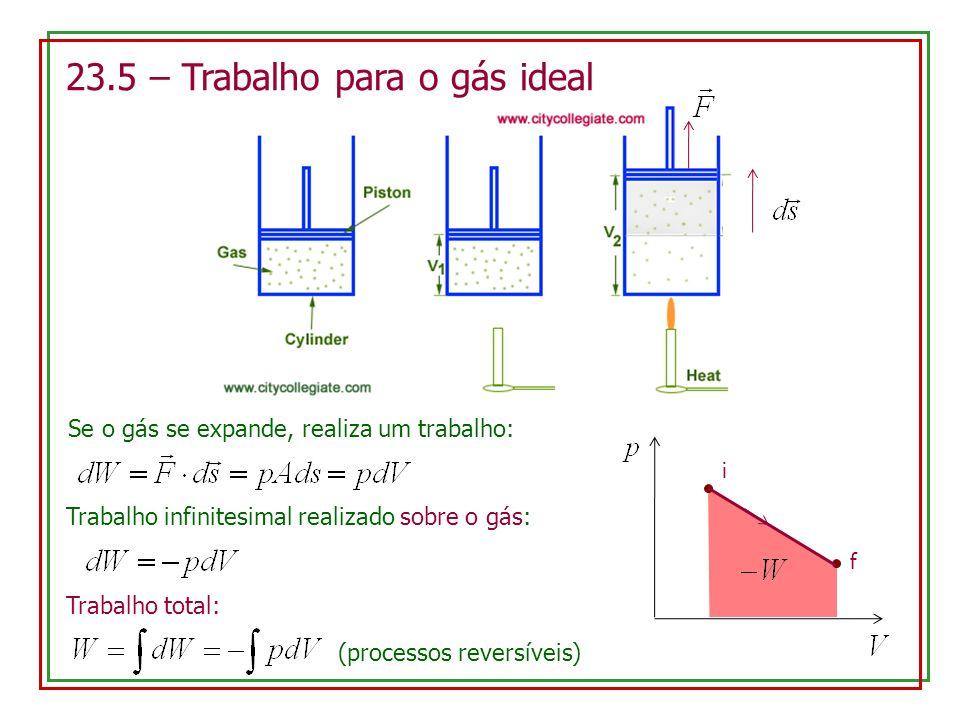 23.5 – Trabalho para o gás ideal