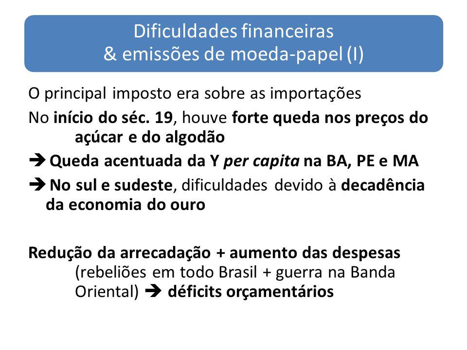 Dificuldades financeiras & emissões de moeda-papel (I)