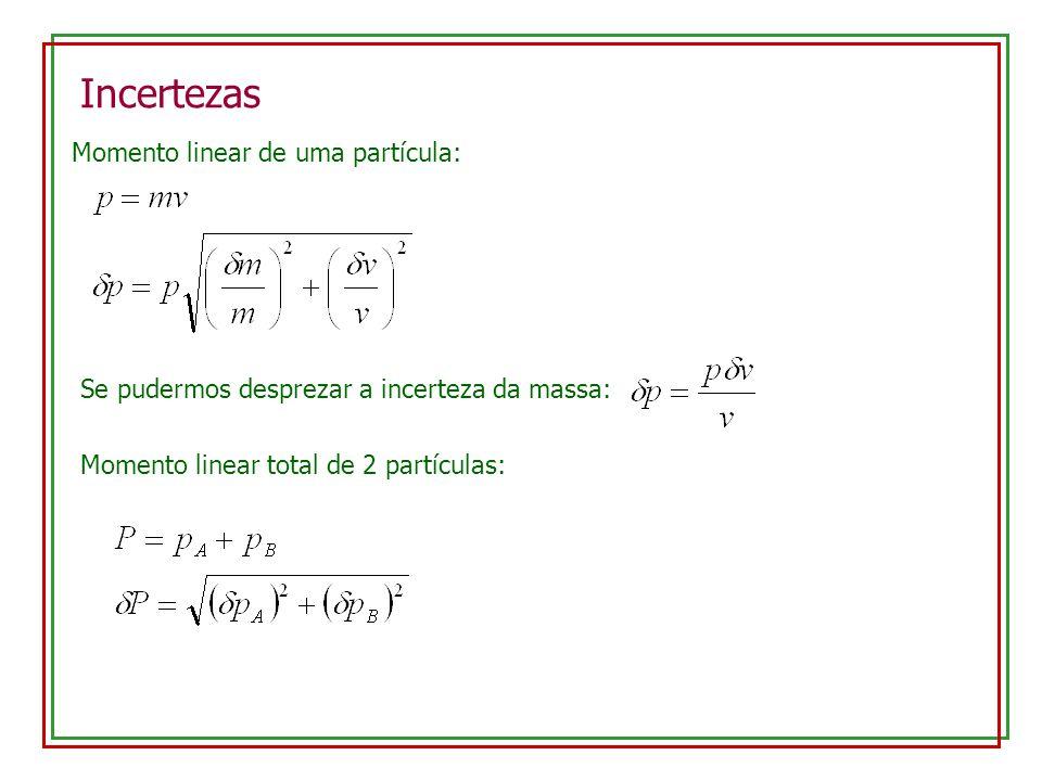 Incertezas Momento linear de uma partícula: