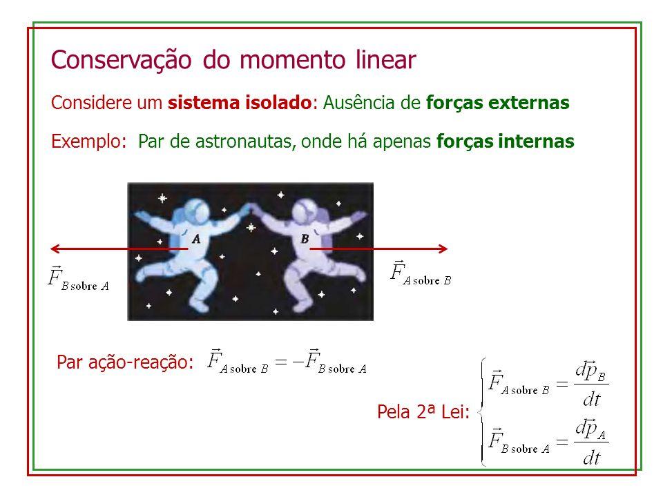 Conservação do momento linear