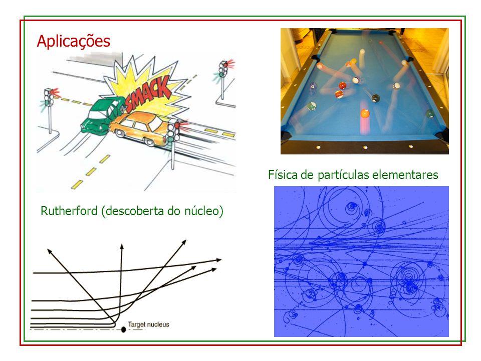 Aplicações Física de partículas elementares