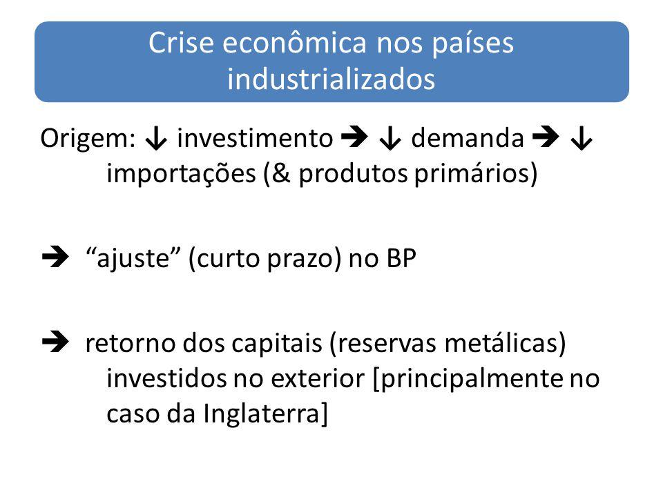 Crise econômica nos países industrializados