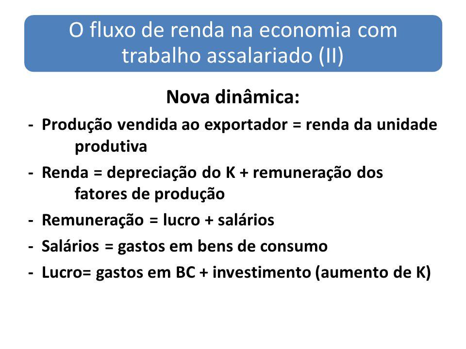 O fluxo de renda na economia com trabalho assalariado (II)