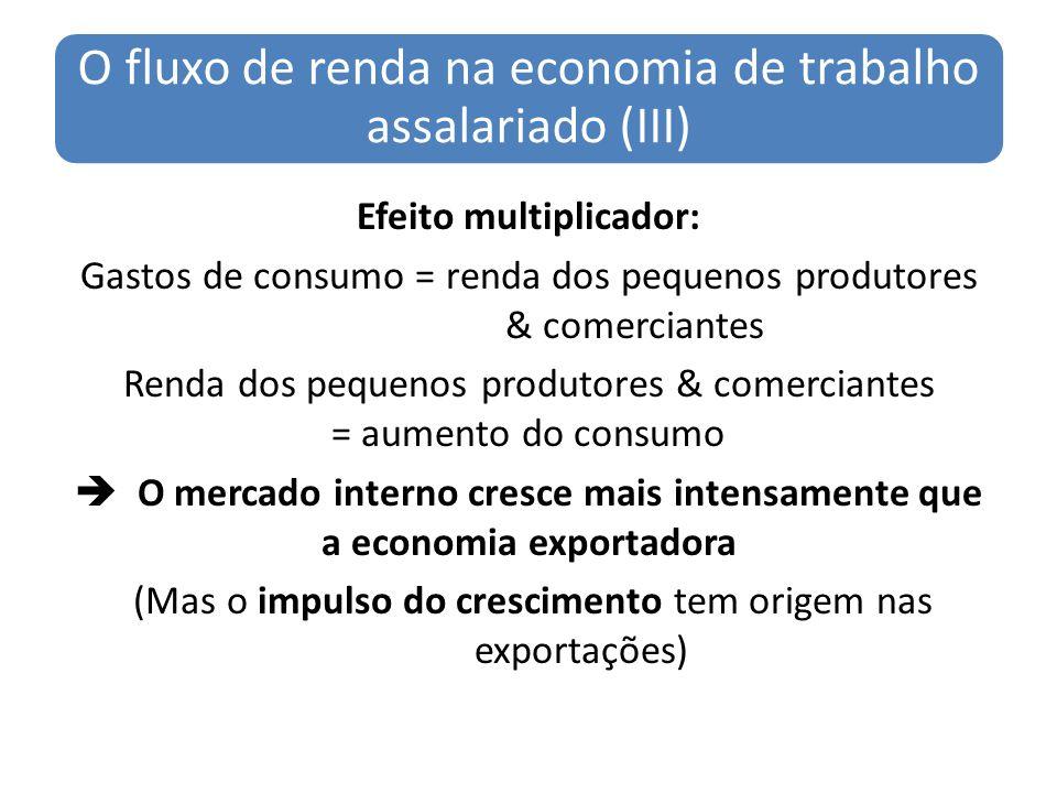 O fluxo de renda na economia de trabalho assalariado (III)