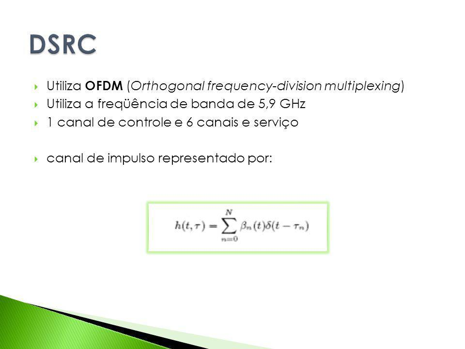 DSRC Utiliza OFDM (Orthogonal frequency-division multiplexing)