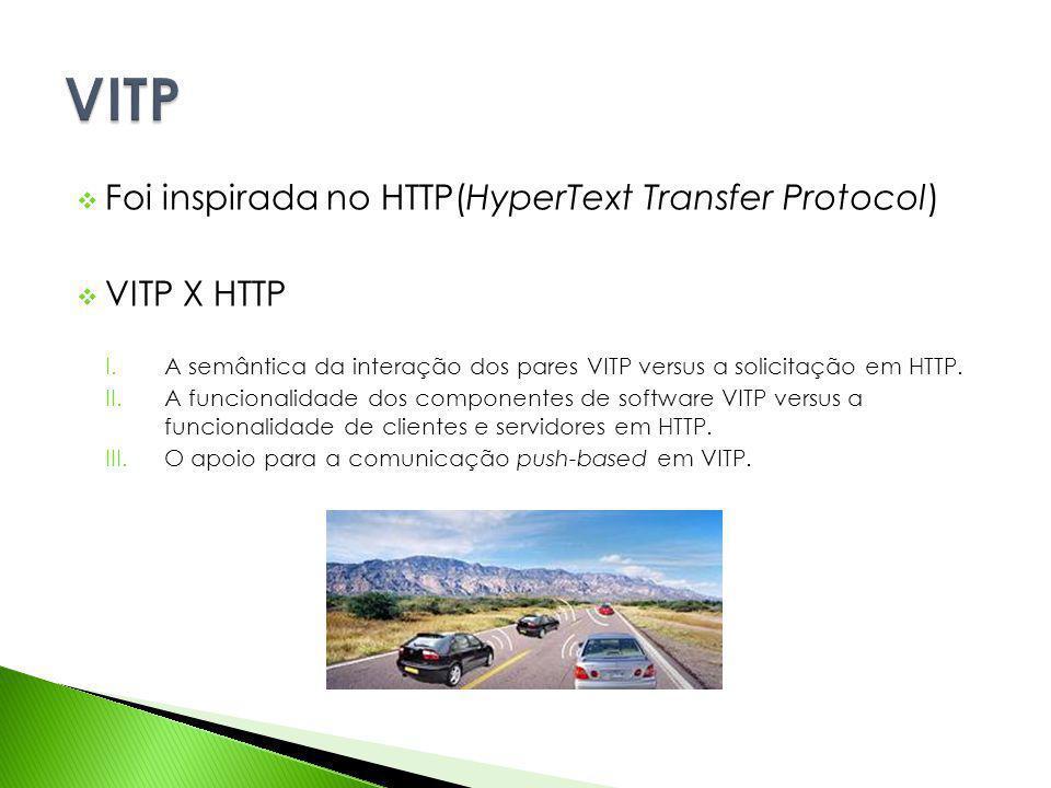 VITP Foi inspirada no HTTP(HyperText Transfer Protocol) VITP X HTTP