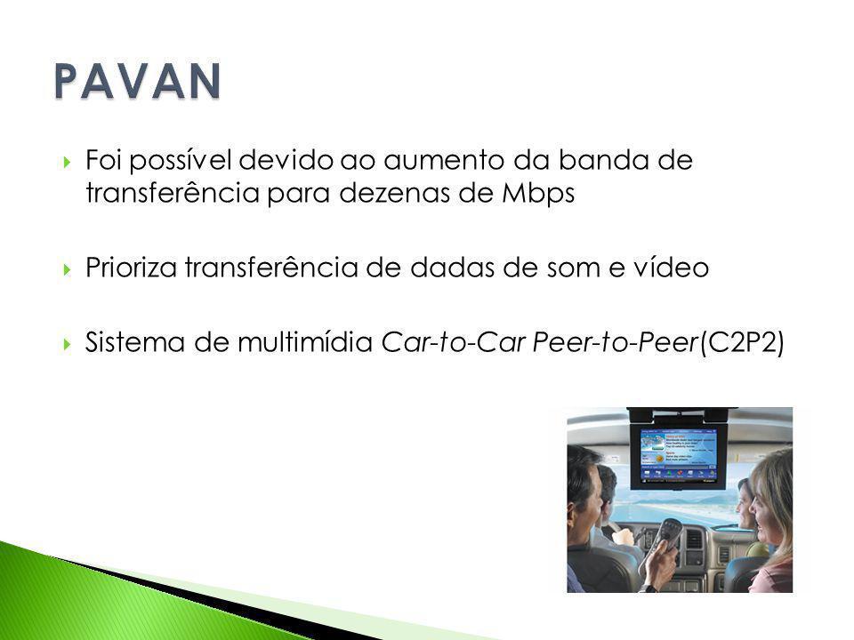 PAVAN Foi possível devido ao aumento da banda de transferência para dezenas de Mbps. Prioriza transferência de dadas de som e vídeo.