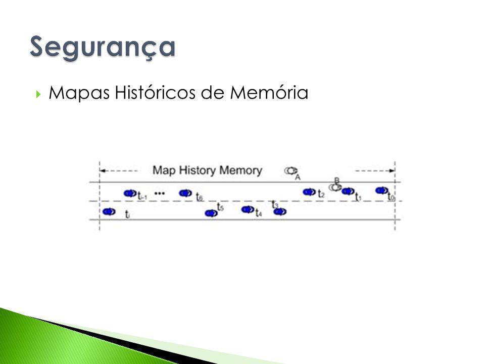 Segurança Mapas Históricos de Memória