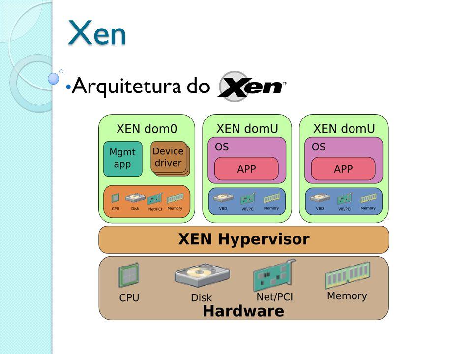 Xen Arquitetura do