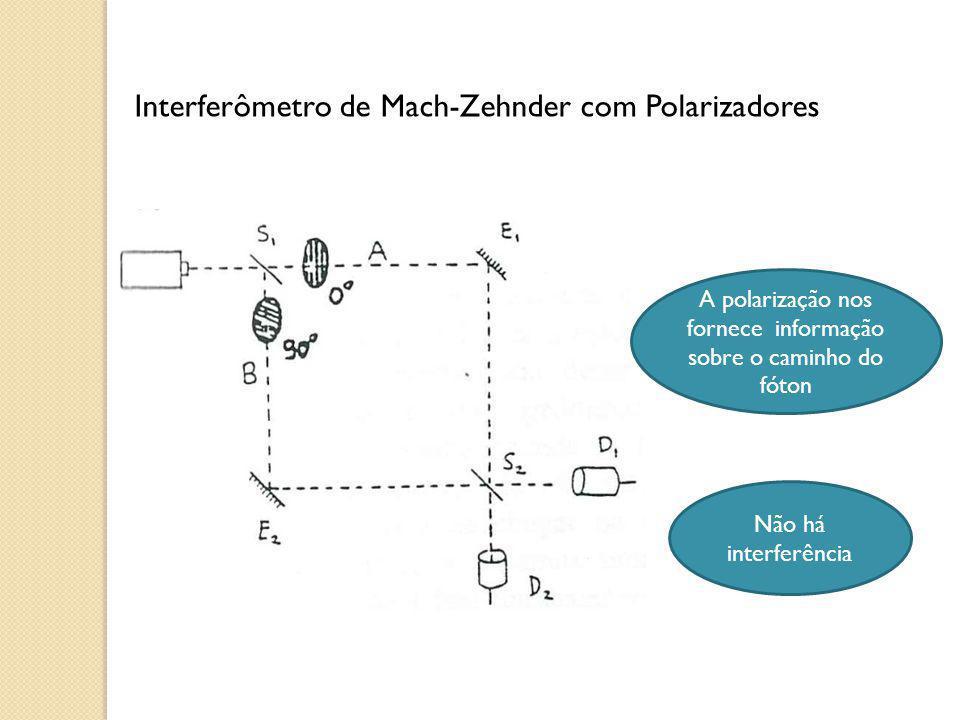 A polarização nos fornece informação sobre o caminho do fóton