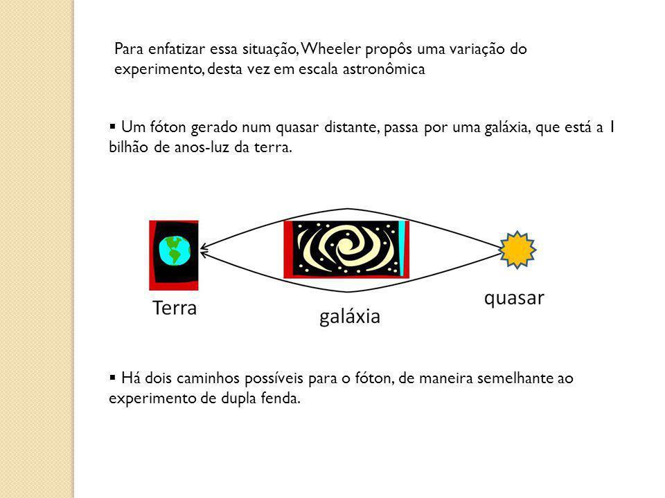 Para enfatizar essa situação, Wheeler propôs uma variação do experimento, desta vez em escala astronômica