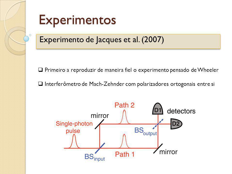 Experimento de Jacques et al. (2007)