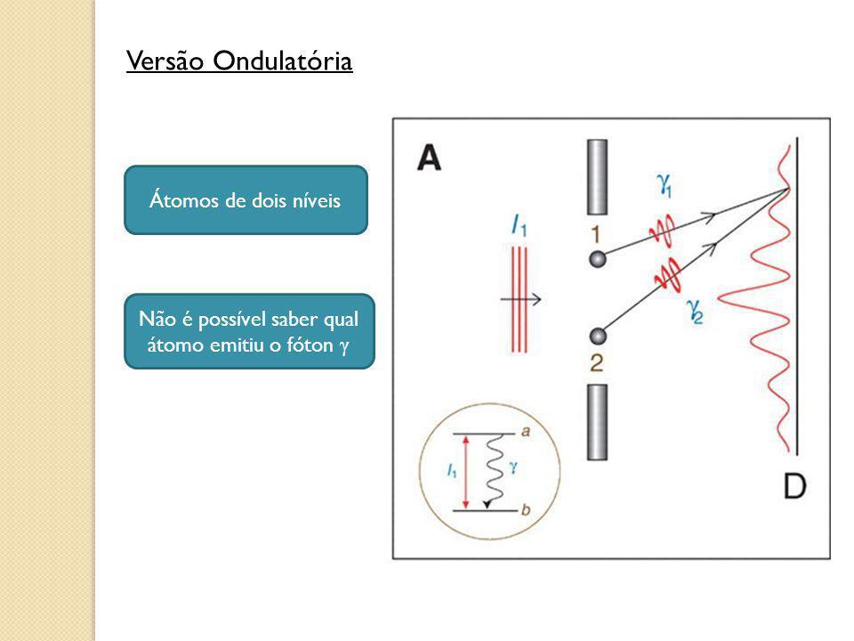 Não é possível saber qual átomo emitiu o fóton γ