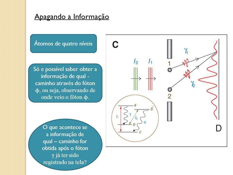 Átomos de quatro níveis