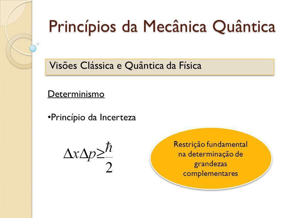 Princípios da Mecânica Quântica