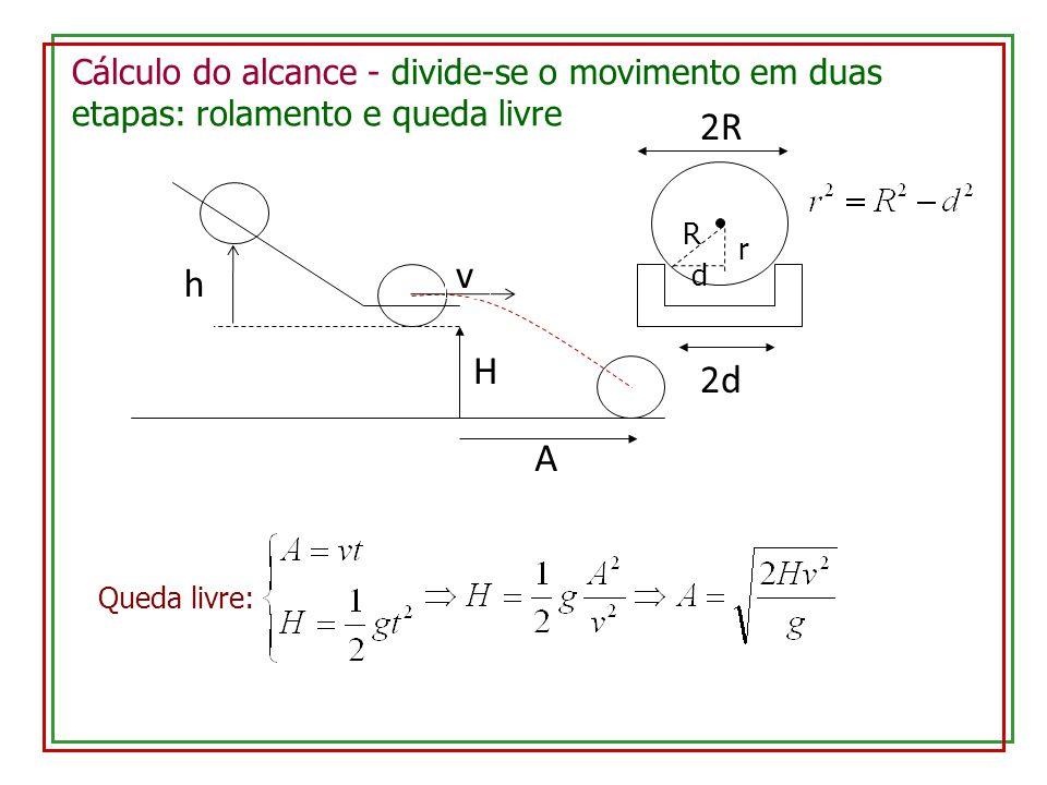 Cálculo do alcance - divide-se o movimento em duas etapas: rolamento e queda livre