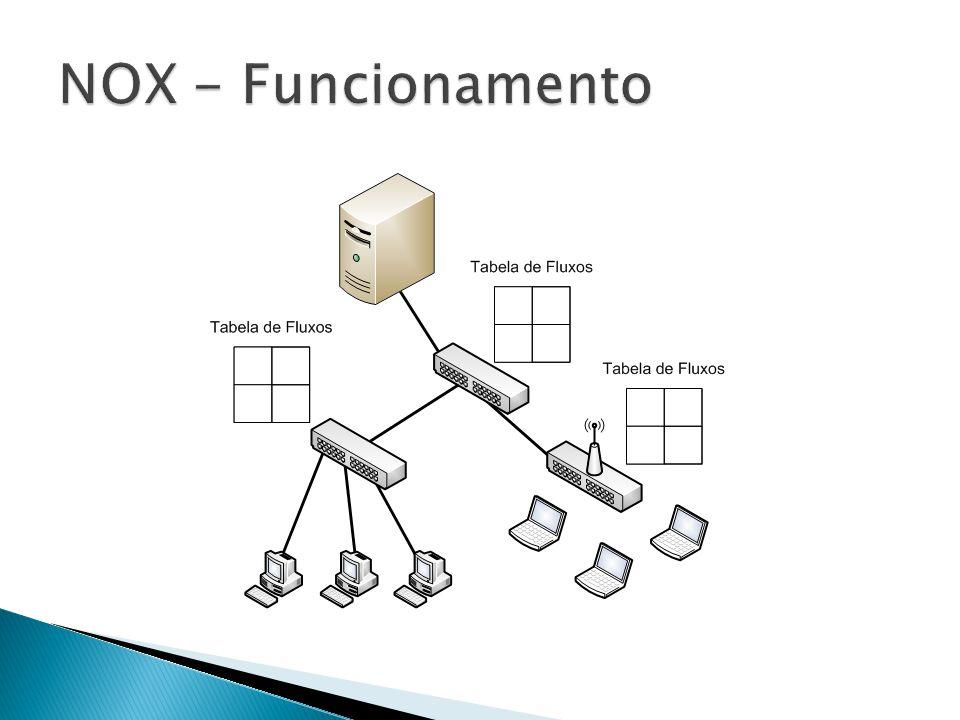 NOX - Funcionamento