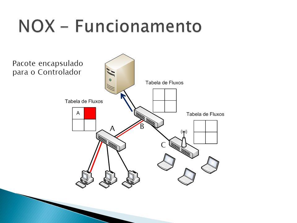 NOX - Funcionamento Pacote encapsulado para o Controlador B A C