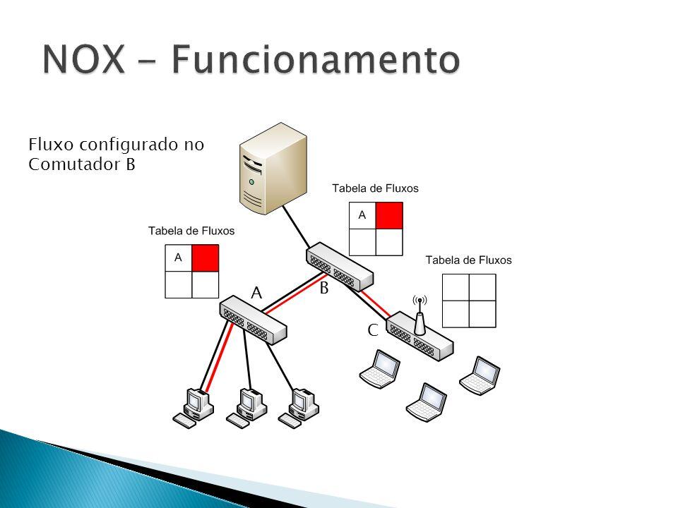 NOX - Funcionamento Fluxo configurado no Comutador B B A C