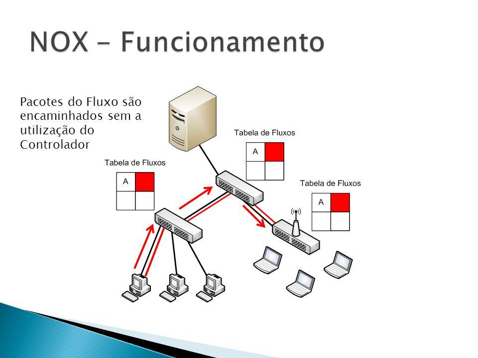 NOX - Funcionamento Pacotes do Fluxo são encaminhados sem a utilização do Controlador