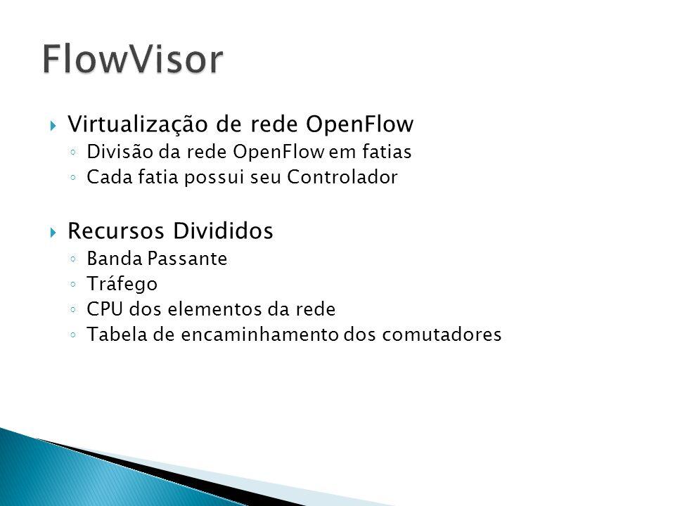 FlowVisor Virtualização de rede OpenFlow Recursos Divididos
