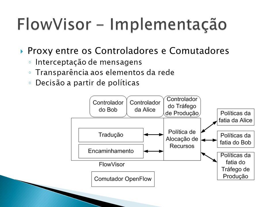 FlowVisor - Implementação