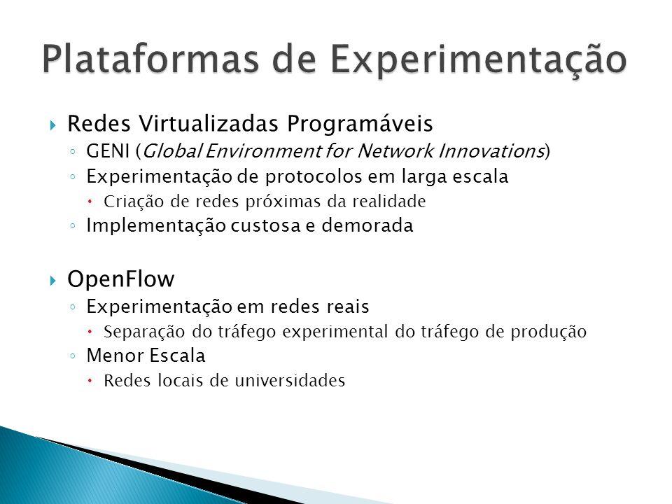 Plataformas de Experimentação