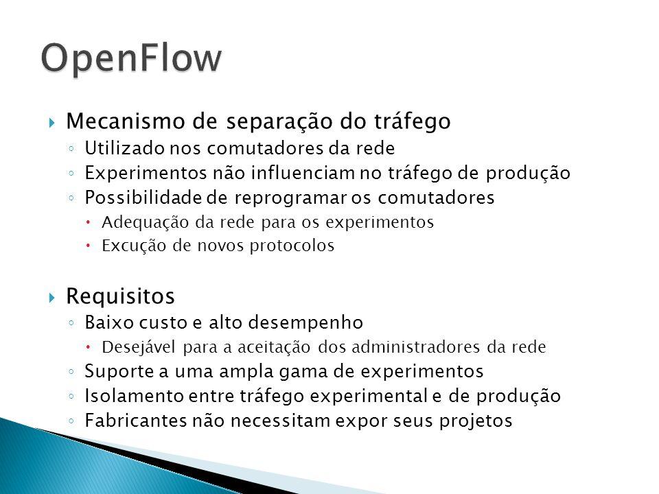 OpenFlow Mecanismo de separação do tráfego Requisitos