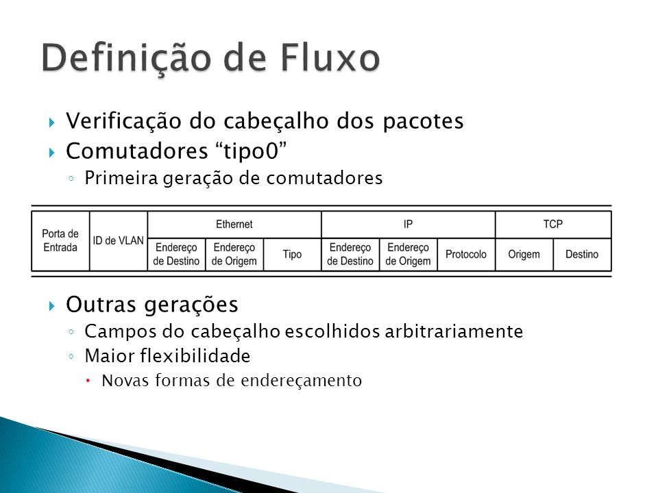 Definição de Fluxo Verificação do cabeçalho dos pacotes